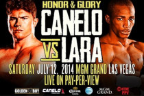 Canelo Earns A Closely Fought Split-Decision Victory; Plus Undercard Results